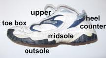 parts_of_a_shoe